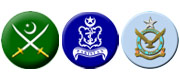 This group provides a Guidelines & preparation material for Candidates of PMA long course , PAF courses & PN courses.